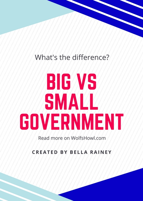 Small+Vs+Big+Government+Graphic+%0ACreated+by+Bella+Rainey