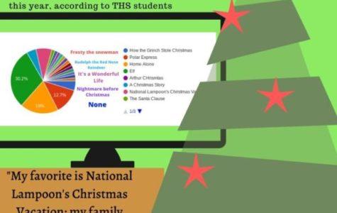 Timberland's Favorite Christmas Movies