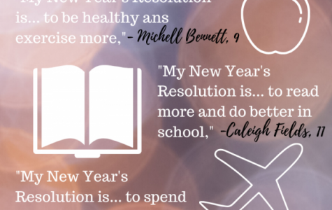 New Year, New Me. THS students share their New Year's Resolutions for the 2020 year.